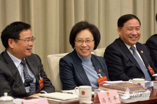 黄浦代表团审议市人大常委会工作报告