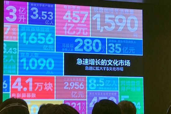 """博报堂生活综研(上海)发布""""生活者动察2017""""研究成果"""