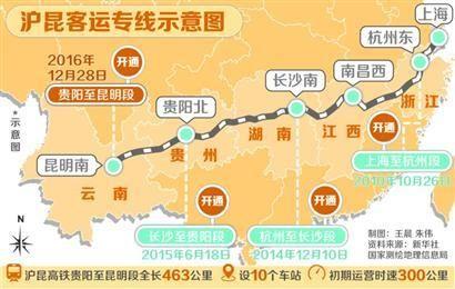 """沪昆高铁全线贯通 我国""""四纵四横""""高铁网成型"""